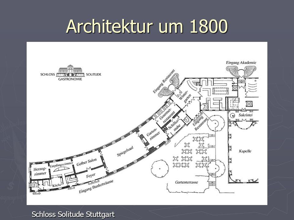 Architektur um 1800 Schloss Solitude Stuttgart