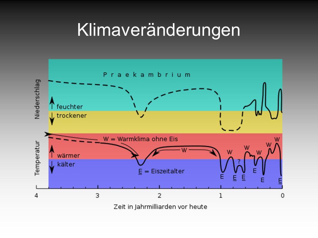 Klimaveränderungen