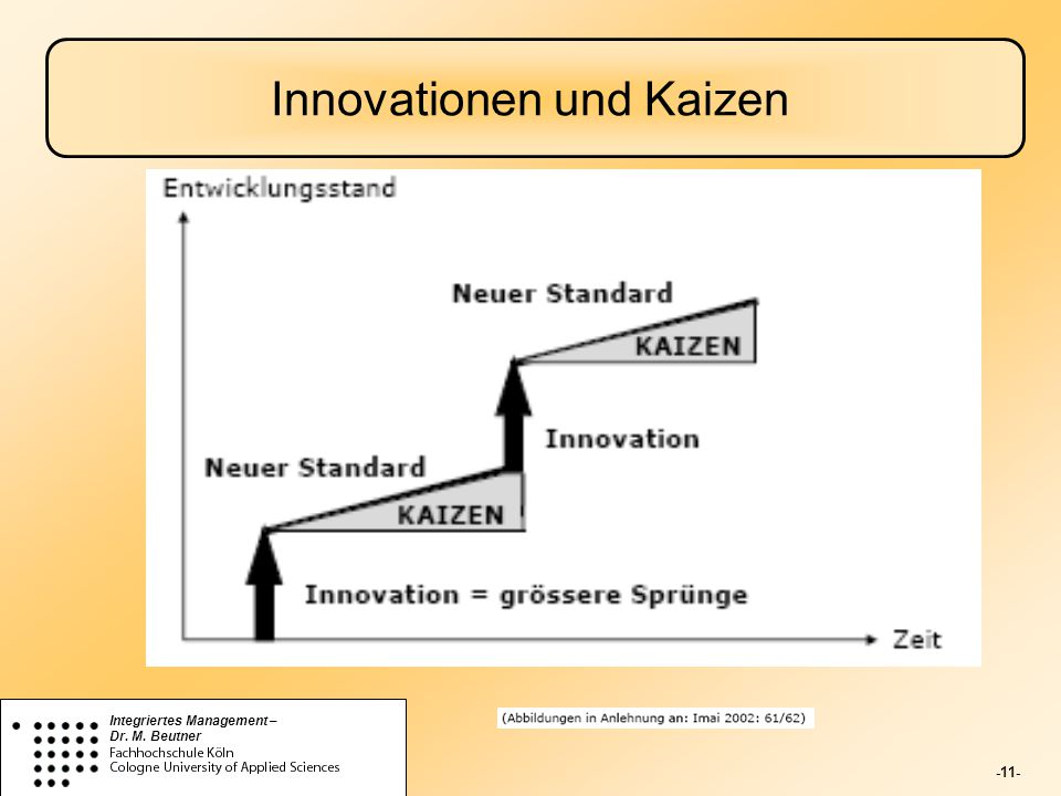 Innovationen und Kaizen