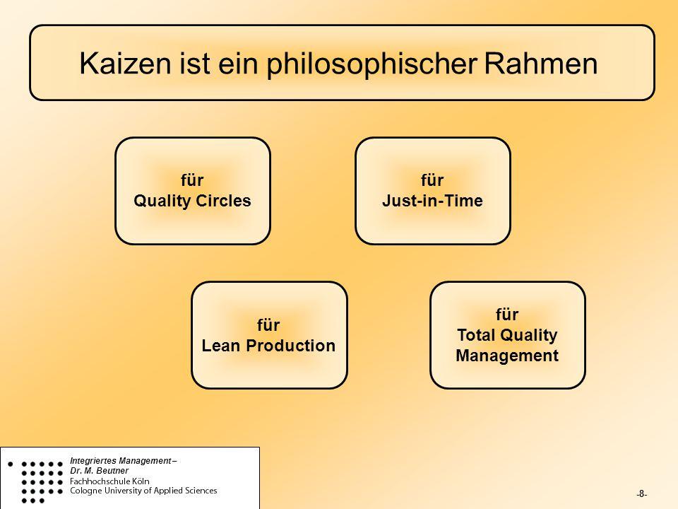Kaizen ist ein philosophischer Rahmen