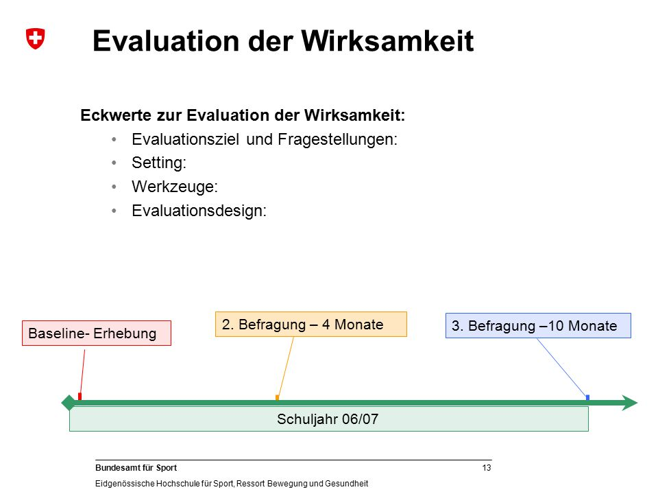 Evaluation der Wirksamkeit