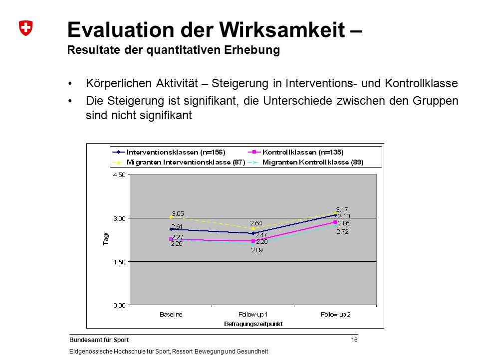 Evaluation der Wirksamkeit – Resultate der quantitativen Erhebung
