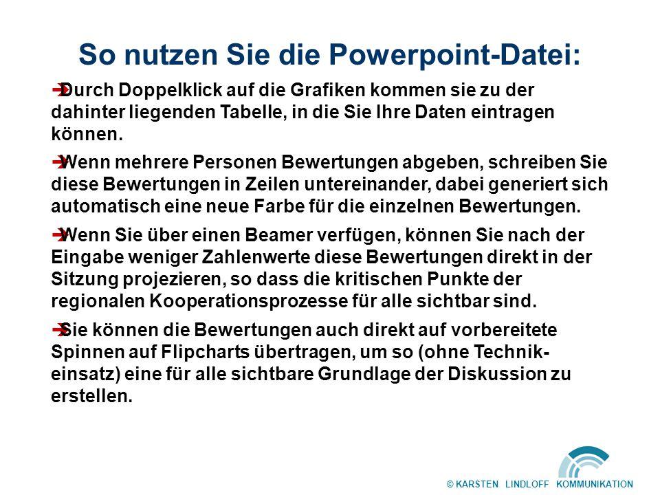 So nutzen Sie die Powerpoint-Datei: