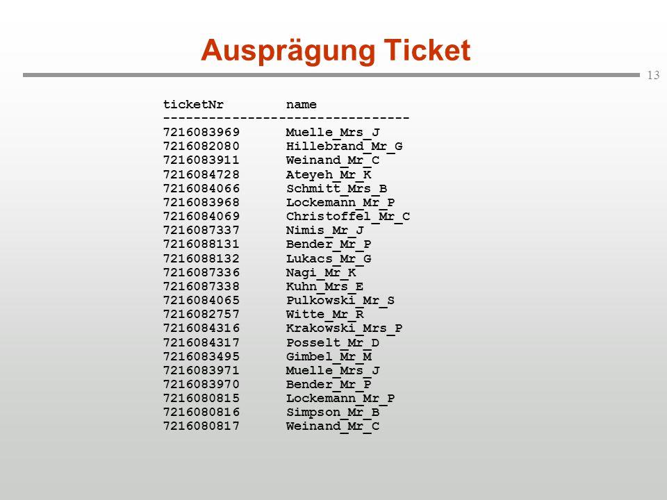 Ausprägung Ticket