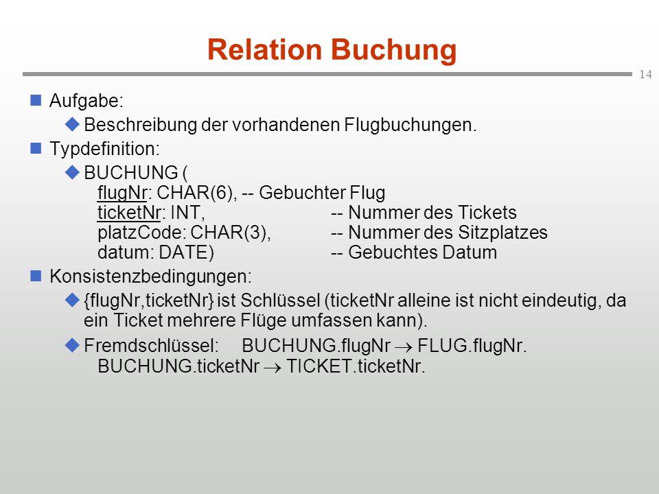 Relation Buchung Aufgabe: Beschreibung der vorhandenen Flugbuchungen.
