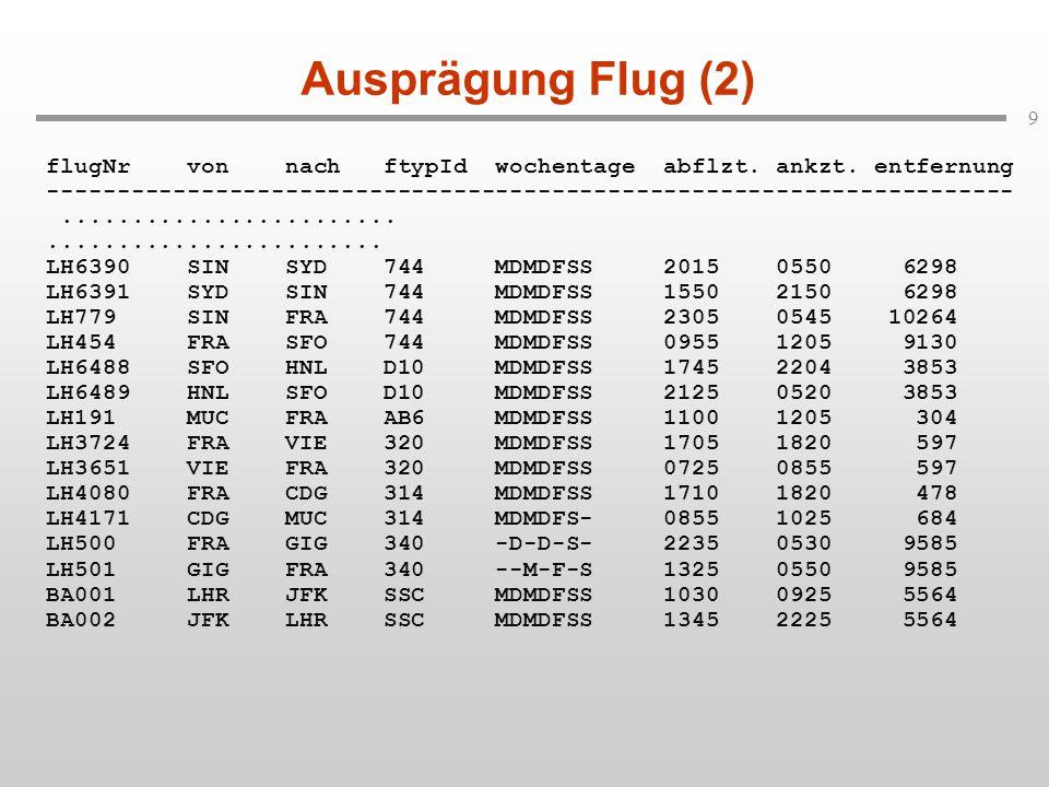Ausprägung Flug (2)