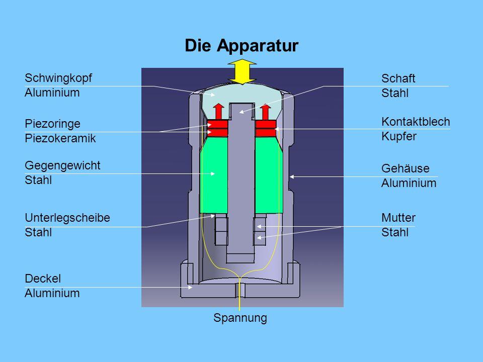 Die Apparatur Schwingkopf Aluminium Schaft Stahl Piezoringe