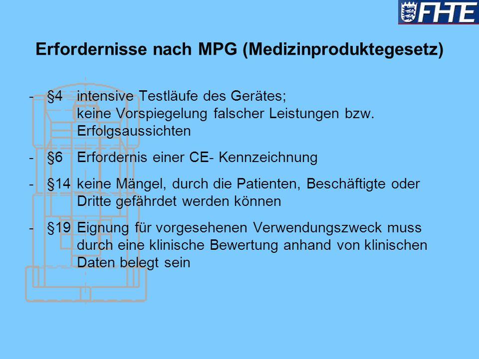 Erfordernisse nach MPG (Medizinproduktegesetz)