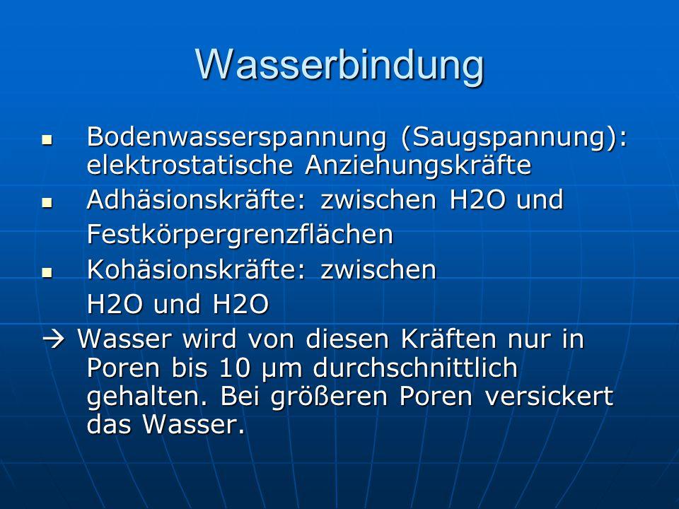Wasserbindung Bodenwasserspannung (Saugspannung): elektrostatische Anziehungskräfte. Adhäsionskräfte: zwischen H2O und.