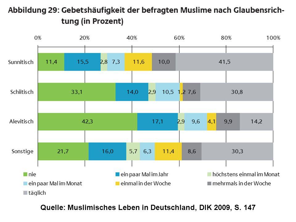 Quelle: Muslimisches Leben in Deutschland, DIK 2009, S. 147
