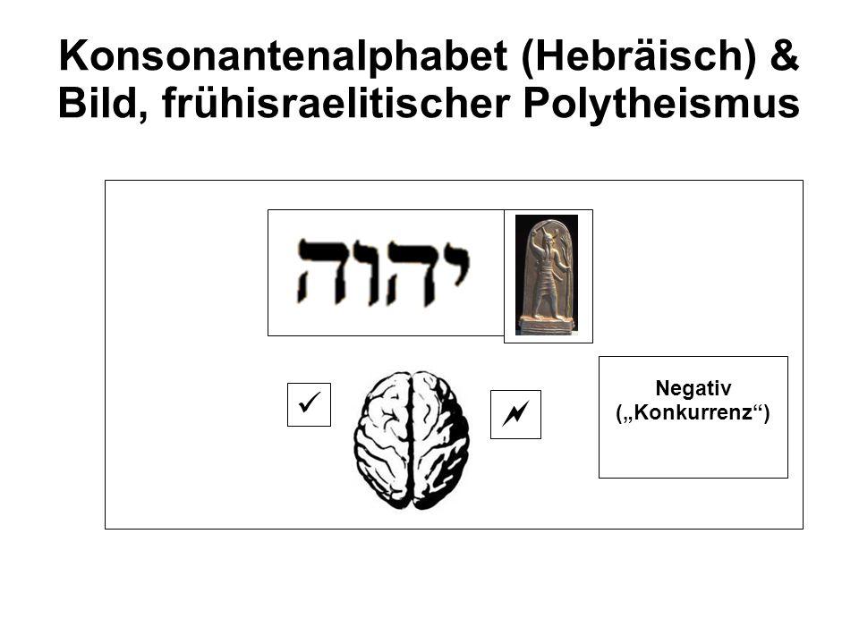 Konsonantenalphabet (Hebräisch) & Bild, frühisraelitischer Polytheismus