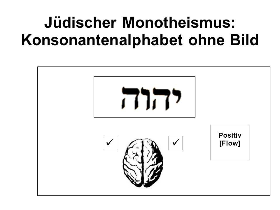 Jüdischer Monotheismus: Konsonantenalphabet ohne Bild