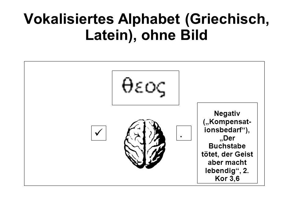Vokalisiertes Alphabet (Griechisch, Latein), ohne Bild