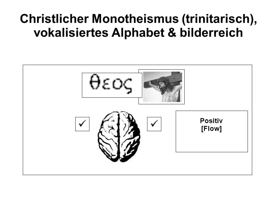 Christlicher Monotheismus (trinitarisch), vokalisiertes Alphabet & bilderreich
