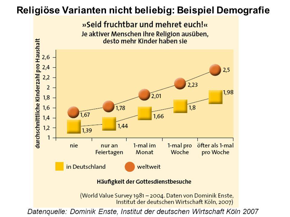 Religiöse Varianten nicht beliebig: Beispiel Demografie