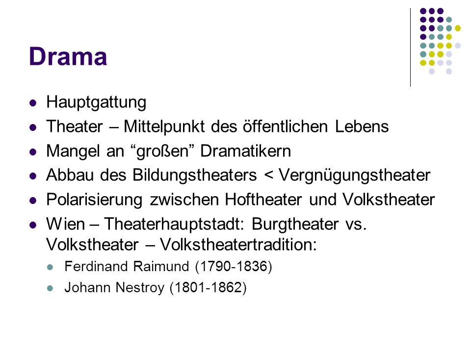 Drama Hauptgattung Theater – Mittelpunkt des öffentlichen Lebens
