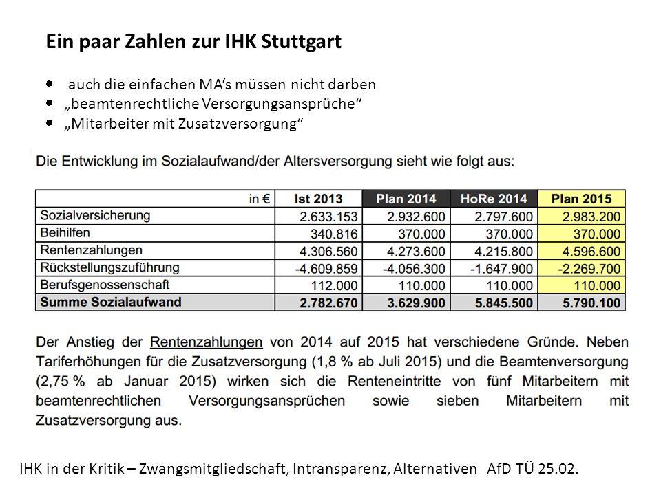 Ein paar Zahlen zur IHK Stuttgart