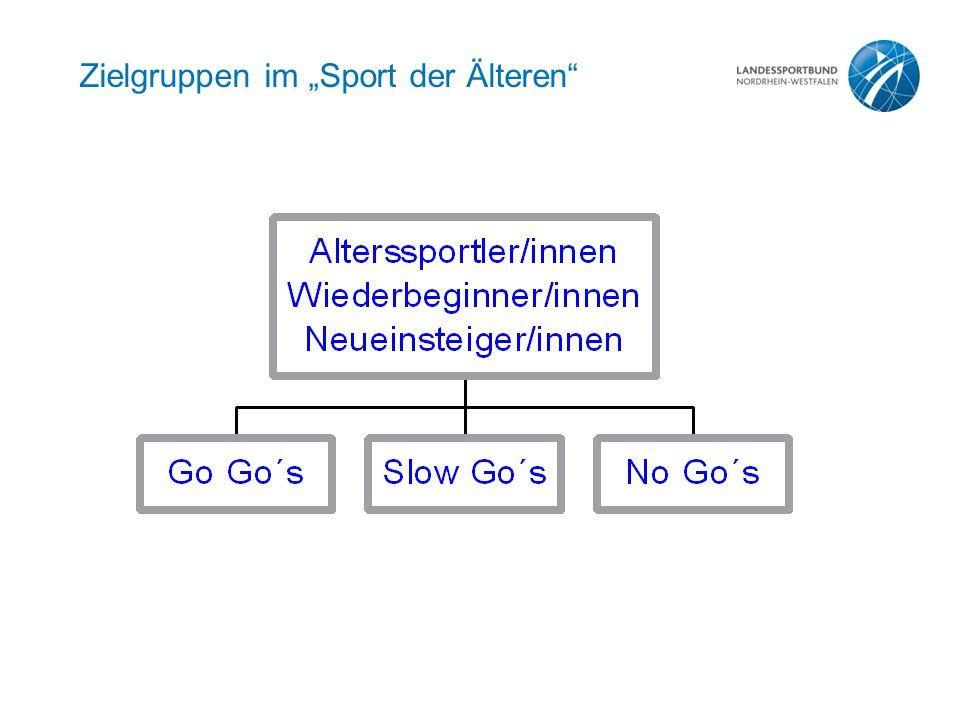 "Zielgruppen im ""Sport der Älteren"