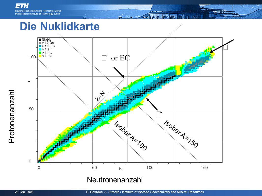 Die Nuklidkarte α β+ or EC Protonenanzahl β- Neutronenanzahl
