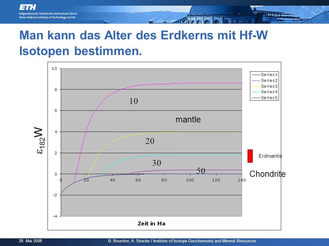 Man kann das Alter des Erdkerns mit Hf-W Isotopen bestimmen.