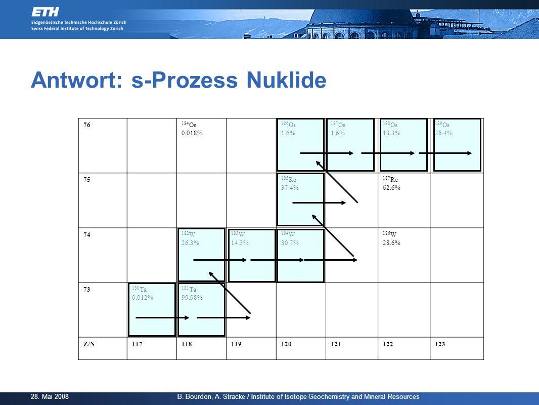 Antwort: s-Prozess Nuklide
