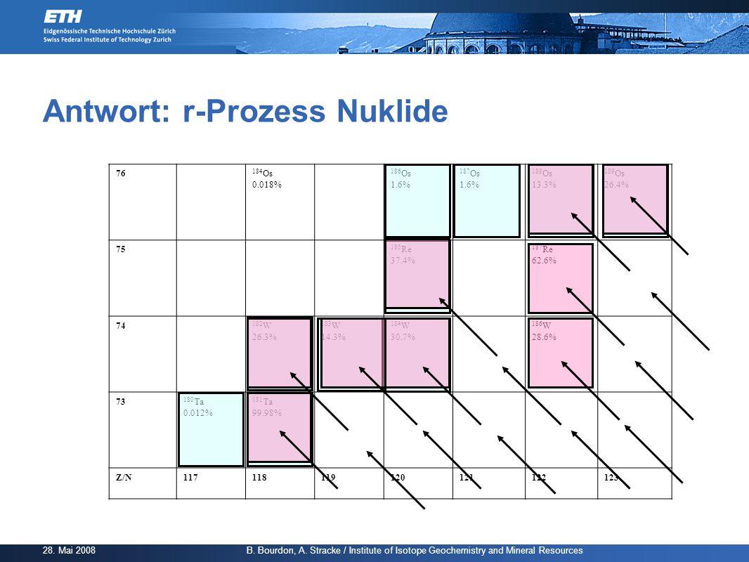 Antwort: r-Prozess Nuklide
