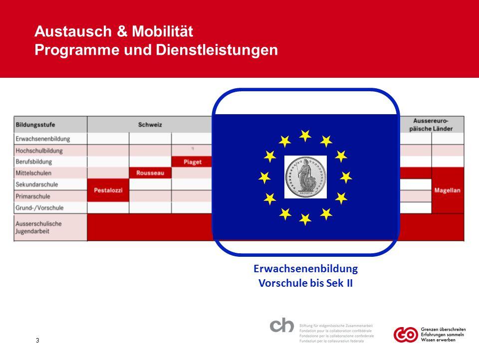 Austausch & Mobilität Programme und Dienstleistungen
