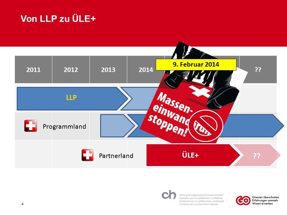 Von LLP zu ÜLE+ LLP Erasmus+ ÜLE+ 9. Februar 2014 2011 2012 2013