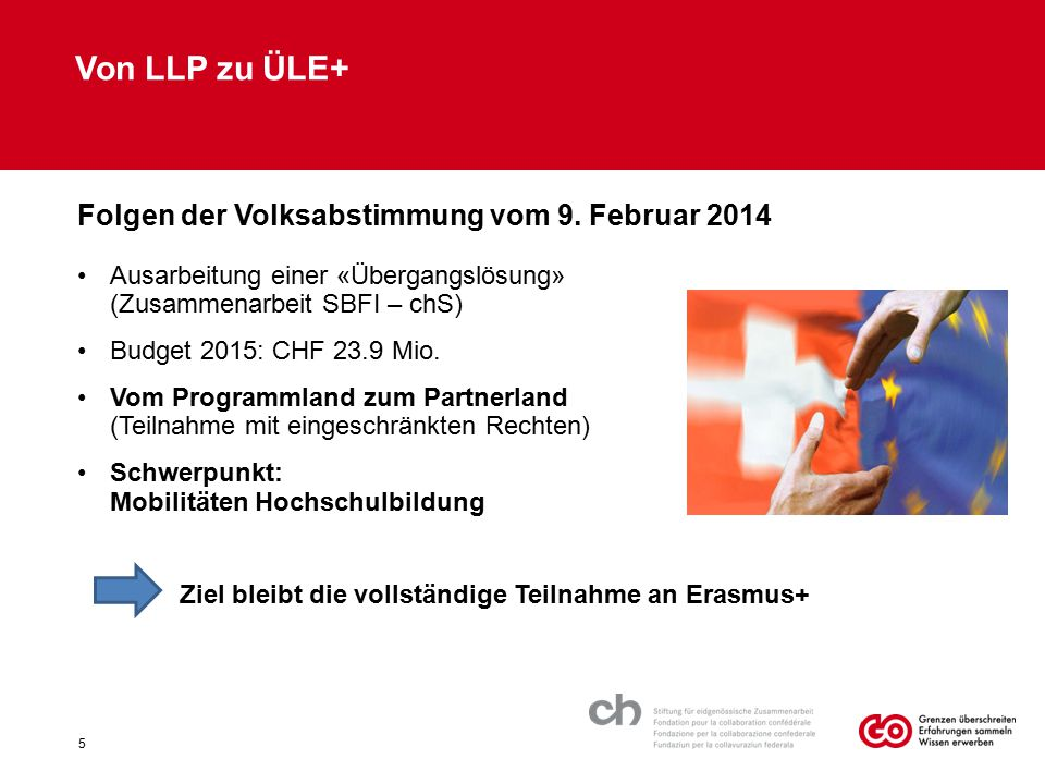 Von LLP zu ÜLE+ Folgen der Volksabstimmung vom 9. Februar 2014