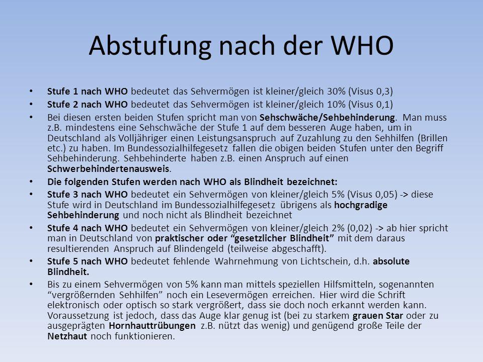 Abstufung nach der WHO Stufe 1 nach WHO bedeutet das Sehvermögen ist kleiner/gleich 30% (Visus 0,3)