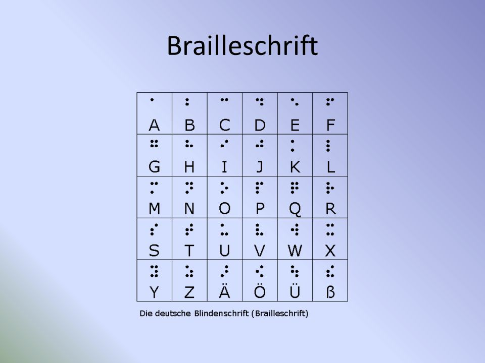 Brailleschrift
