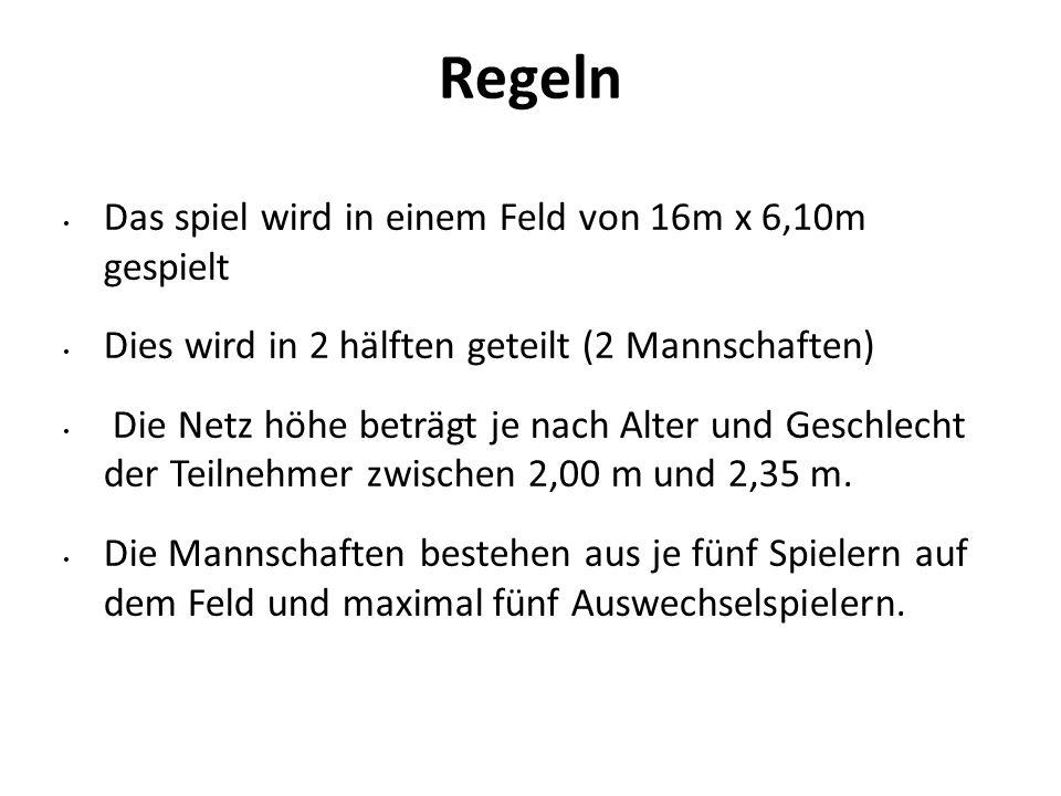 Regeln Das spiel wird in einem Feld von 16m x 6,10m gespielt