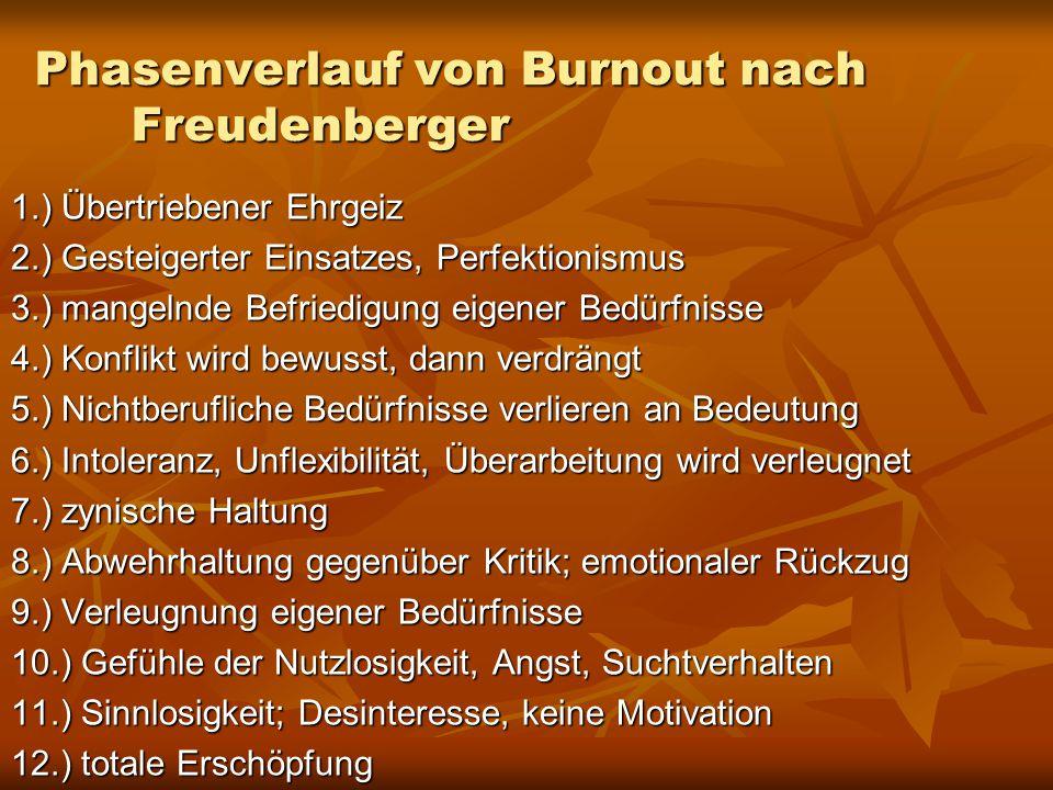 Phasenverlauf von Burnout nach Freudenberger