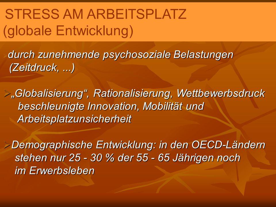 STRESS AM ARBEITSPLATZ (globale Entwicklung)