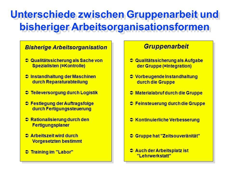 Unterschiede zwischen Gruppenarbeit und bisheriger Arbeitsorganisationsformen