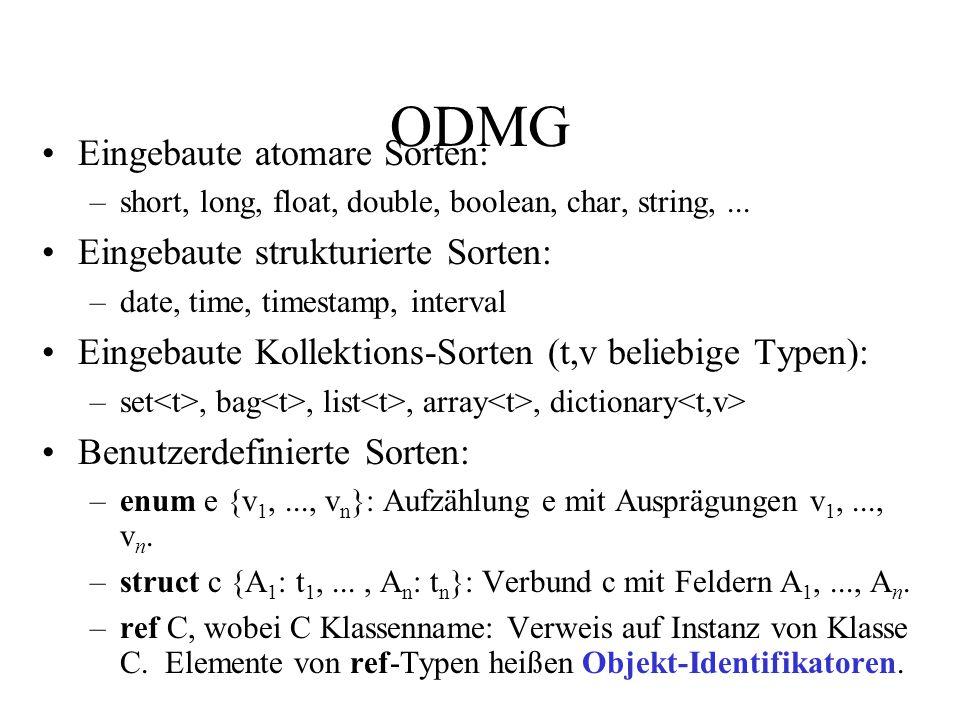 ODMG Eingebaute atomare Sorten: Eingebaute strukturierte Sorten: