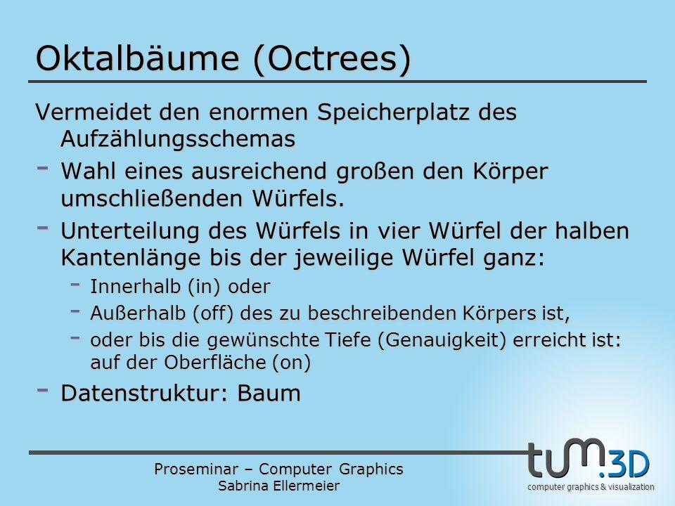 Oktalbäume (Octrees) Vermeidet den enormen Speicherplatz des Aufzählungsschemas. Wahl eines ausreichend großen den Körper umschließenden Würfels.