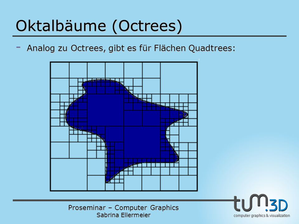 Oktalbäume (Octrees) Analog zu Octrees, gibt es für Flächen Quadtrees: