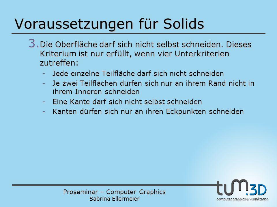 Voraussetzungen für Solids
