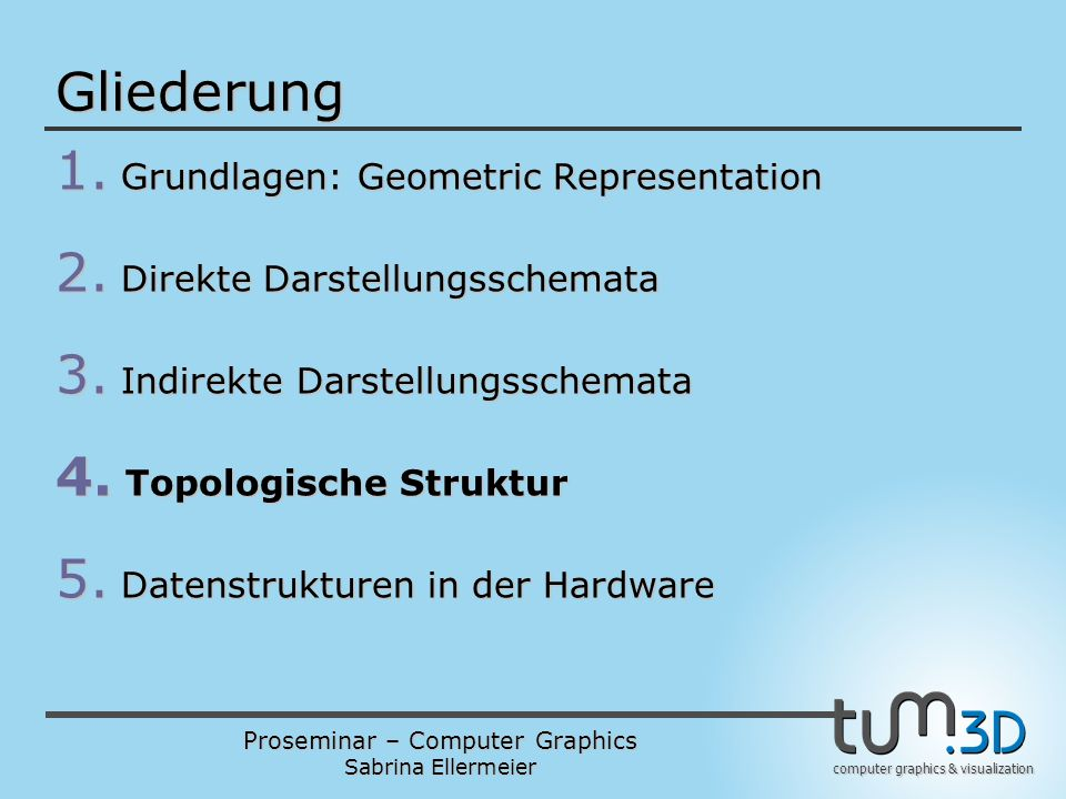 Gliederung Grundlagen: Geometric Representation