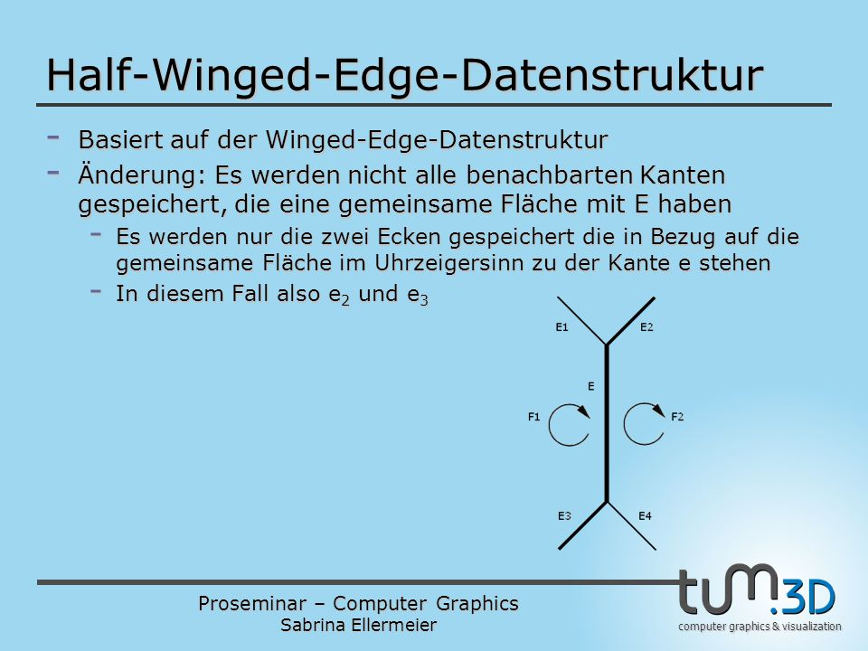 Half-Winged-Edge-Datenstruktur