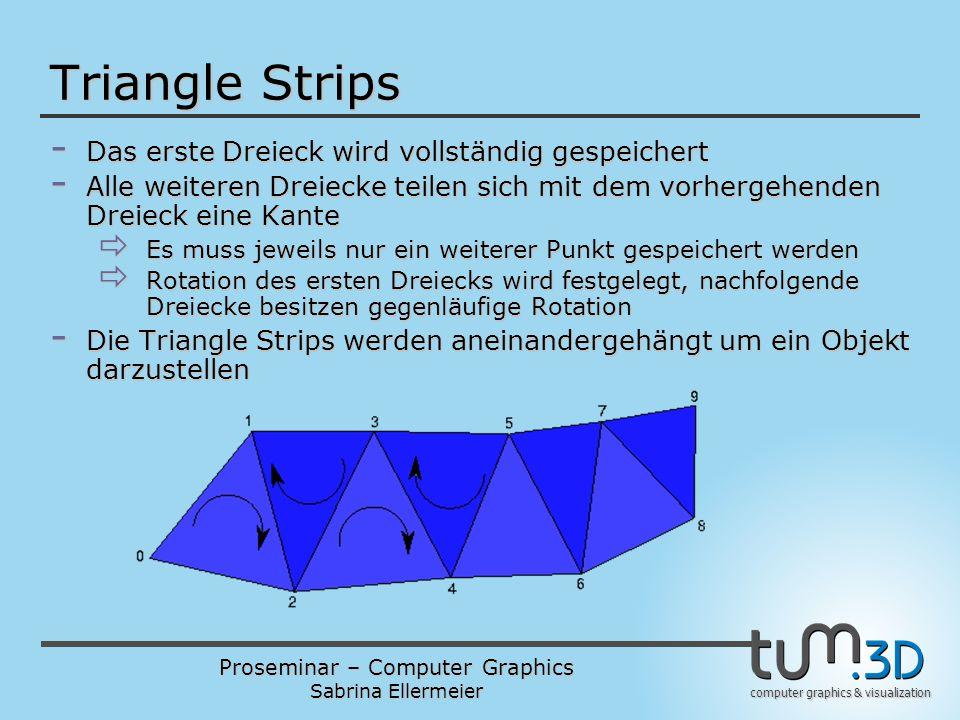 Triangle Strips Das erste Dreieck wird vollständig gespeichert
