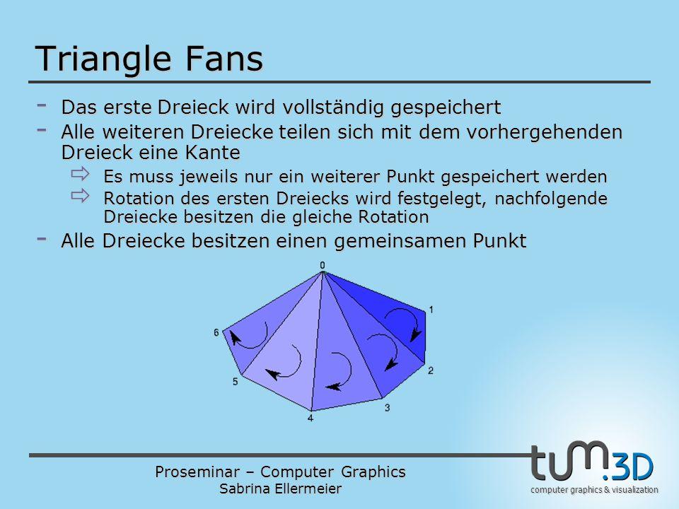 Triangle Fans Das erste Dreieck wird vollständig gespeichert