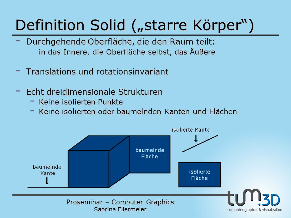 "Definition Solid (""starre Körper )"