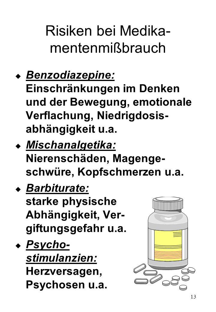 Risiken bei Medika-mentenmißbrauch