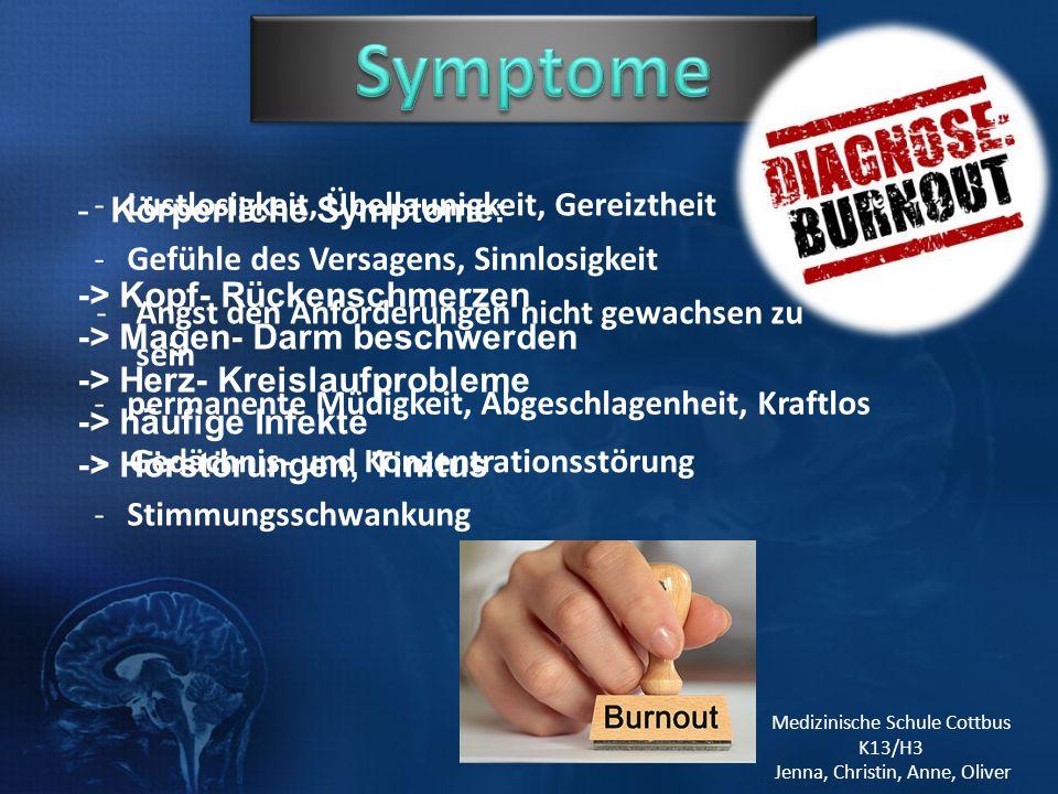 Symptome Lustlosigkeit, Übellaunigkeit, Gereiztheit