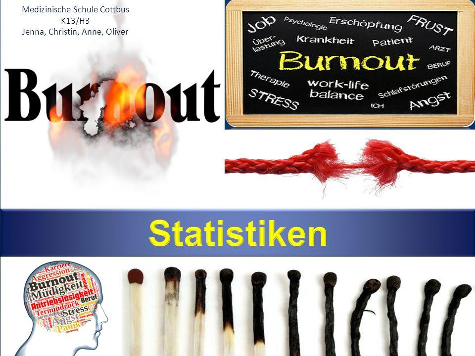 Statistiken Medizinische Schule Cottbus K13/H3