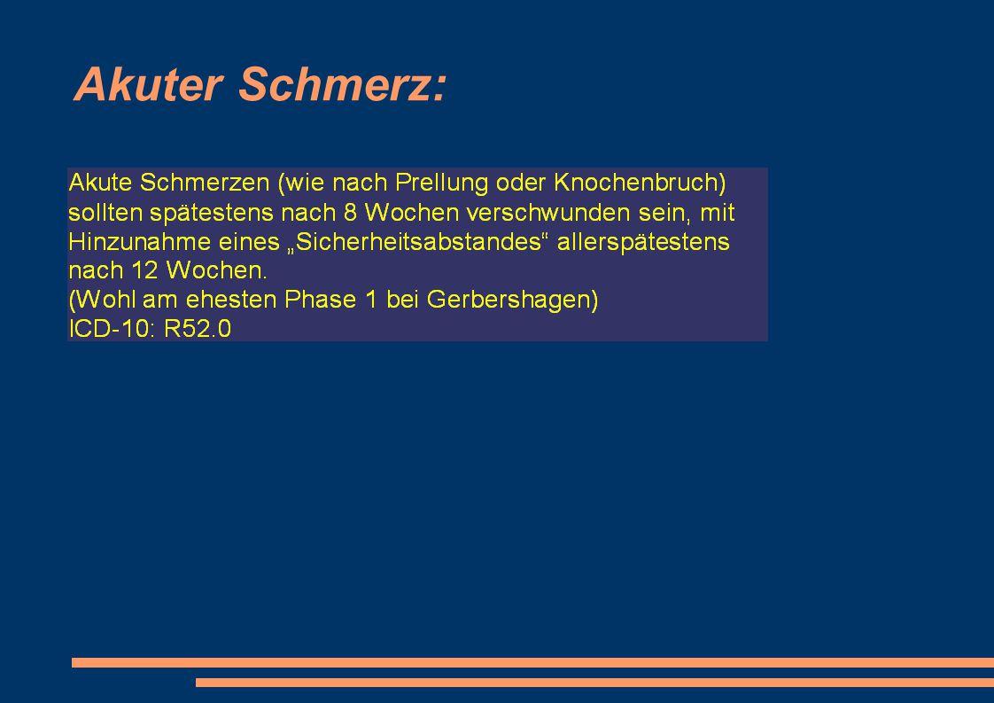 Akuter Schmerz: