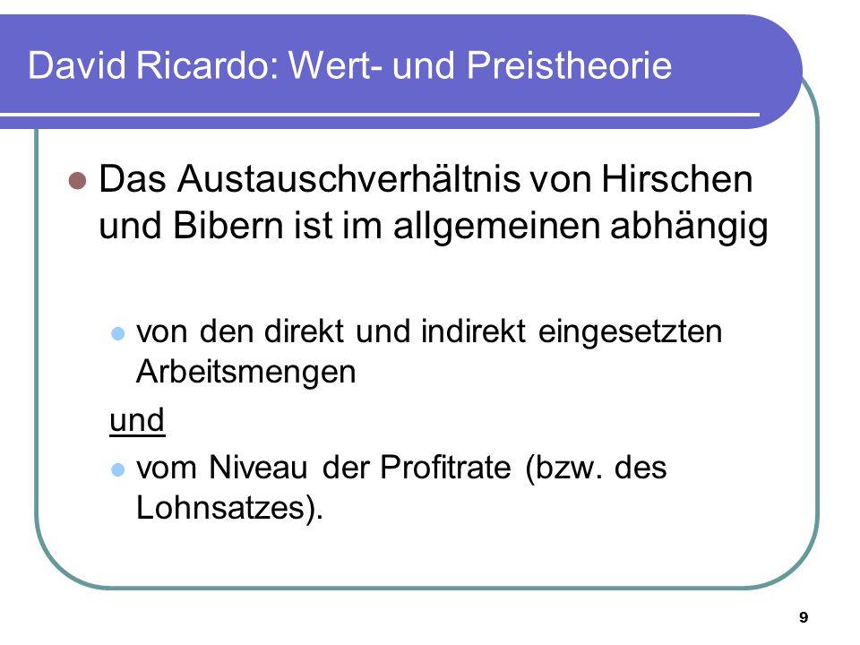 David Ricardo: Wert- und Preistheorie