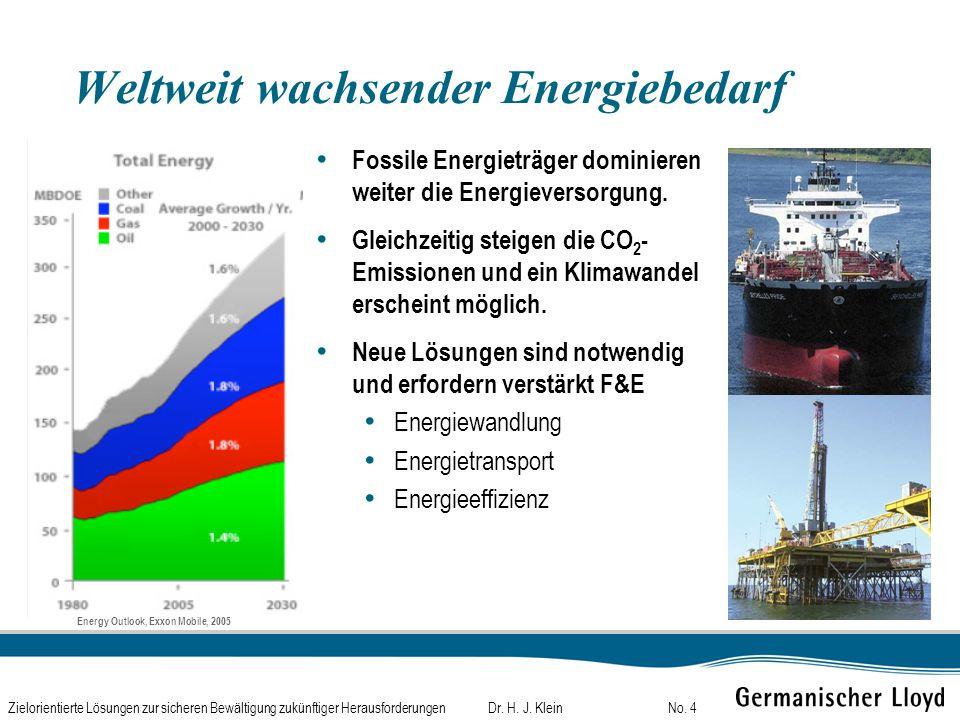 Weltweit wachsender Energiebedarf